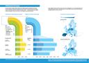 Veekasutus Euroopas