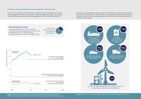 Euroopa Liidu eesmärgid kasvuhoonegaaside vähendamisel