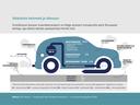 Sõidukite heitmed ja tõhusus