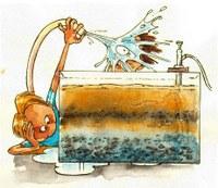 Energi og Vand