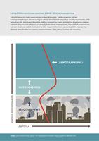 Lämpötilainversiossa saasteet jäävät lähelle maanpintaa