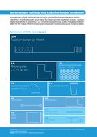 Merenrantojen roskien ja niitä koskevien tietojen kerääminen