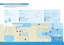 Mikä on Euroopan vesialueiden tila?