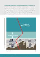 L'inversion de température emprisonne la pollution au niveau du sol.