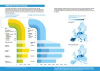 Utilisation de l'eau en Europe