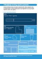 Prikupljanje  morskog  otpada  i  podataka