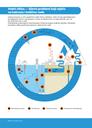 Vodni  ciklus  —  Glavni  problemi  koji  utječu  na  kakvoću  i  količinu  vode