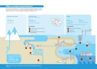 Milyen az európai víztestek állapota?