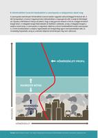 A hőmérsékleti inverzió hatásaként a szennyezés a talajszinten akad meg