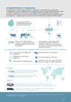 Az éghajlatváltozás és a mezőgazdaság