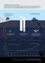 Az éghajlatváltozás és a tengerek
