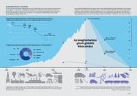 Az éghajlatváltozás mérséklése