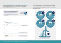 Az üvegházhatású gázkibocsátás csökkentésével kapcsolatos uniós célkitűzések