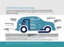 Járművek kibocsátása és hatékonysága