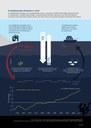 Il cambiamento climatico e i mari