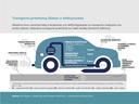 Transporto priemonių išlakos ir efektyvumas