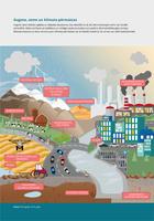 Augsne, zeme un klimata pārmaiņas