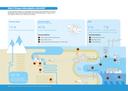 Kāds ir Eiropas ūdensobjektu stāvoklis?