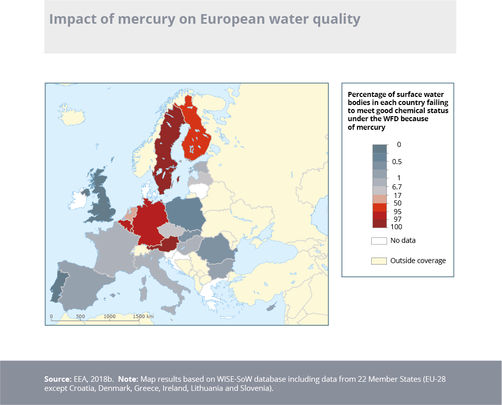 Impact of mercury on European water quality