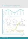 The multilevel perspective on sustainability transitions