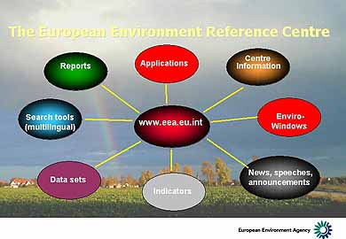 The European Environment Agency (EEA) is a European Community institution with the aim of serving the Community and the Member States with information.
