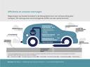 Efficiëntie en uitstoot voertuigen