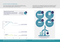 EU-mål for reduksjon av klimagassutslipp