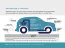 Kjøretøyutslipp og -effektivitet