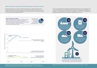 Metas da UE para redução das emissões de gases com efeito de estufa