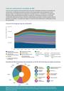 Tipos de combustível e emissões de GEE
