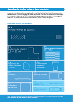 Recolha de dados sobre o lixo marinho