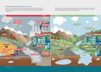 Para a gestão sustentável das terras e do solo