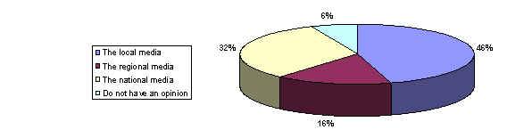 fig17.tif (14356 bytes)