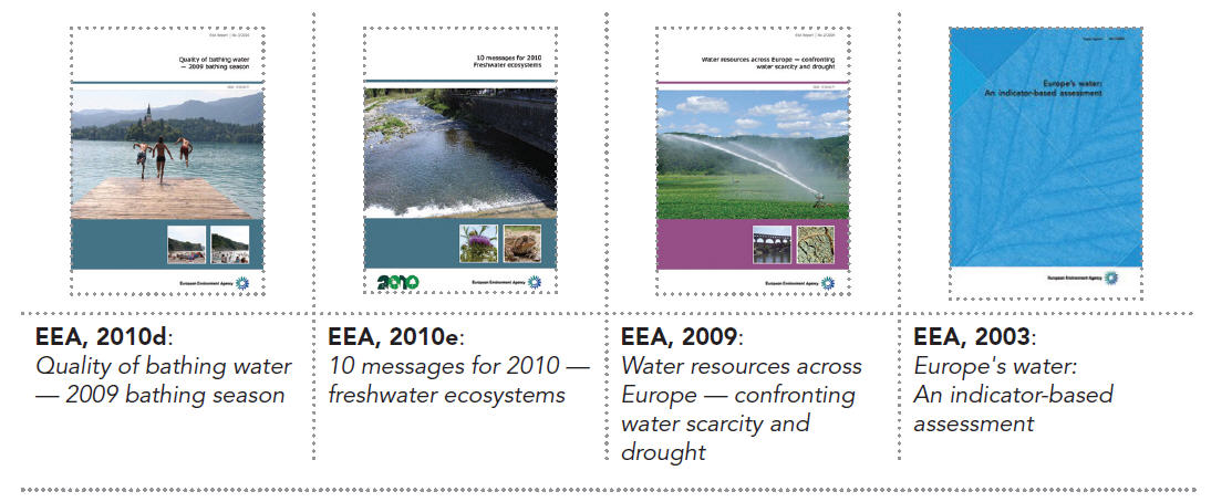 EEA water assessments