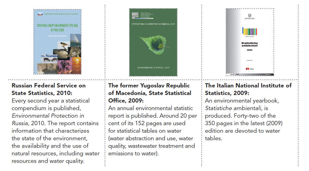 Statistical yearbooks