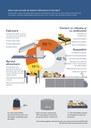 Care sunt sursele de deşeuri alimentare în Europa?