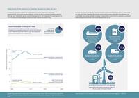 Obiectivele UE de reducere a emisiilor de gaze cu efect de seră