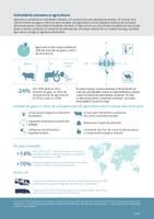 Schimbările climatice și agricultura