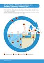 Circuitul apei — Principalele probleme care afectează calitatea și cantitatea apei