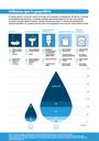 Utilizarea apei în gospodărie