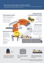 Aké sú príčiny vzniku odpadu z potravín v Európe?