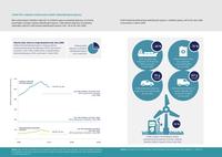 Ciele EÚ v oblasti znižovania emisií skleníkových plynov