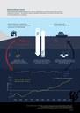 Zmena klímy a moria