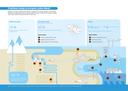 V kakšnem stanju so evropska vodna telesa?