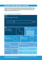 Zbiranje morskih odpadkov in podatkov