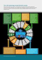 Tla in cilji trajnostnega razvoja Združenih narodov