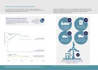 Cilji EU glede zmanjšanja izpustov toplogrednih plinov
