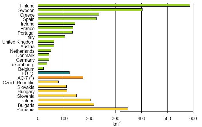 Land use_Figure 4