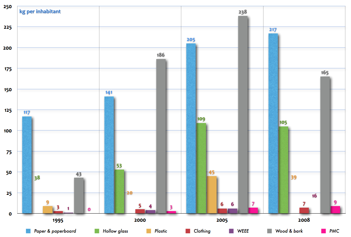 video statistics
