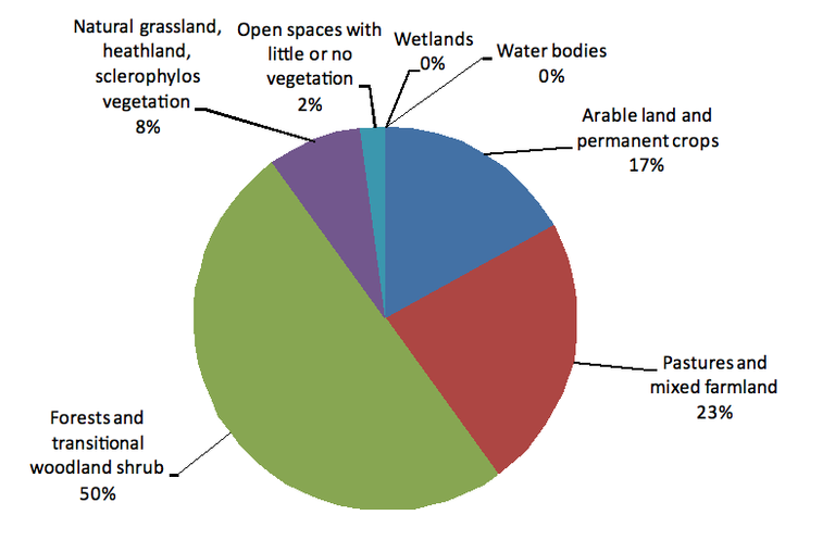 Fig. 6 - Land uptake by urban development (between 2000 and 2006)